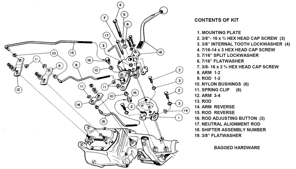 hurst shifter linkage diagram